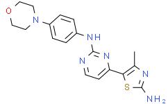 CYC116