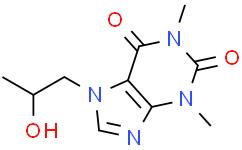 Proxyphylline